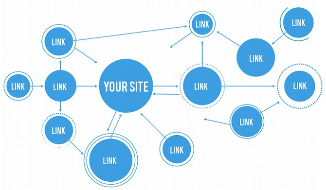 Как надо формировать ссылочный профиль сайта