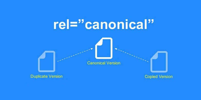 "Тег rel=""canonical"""