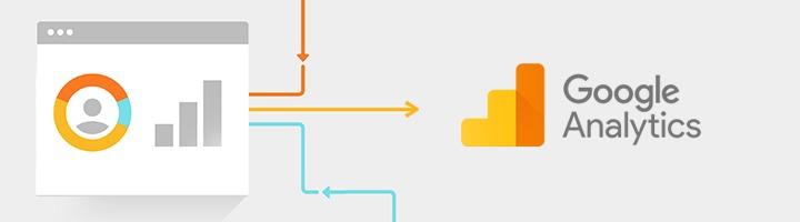 Инструкция по добавлению аккаунта для просмотра статистики счетчика Google Analytics
