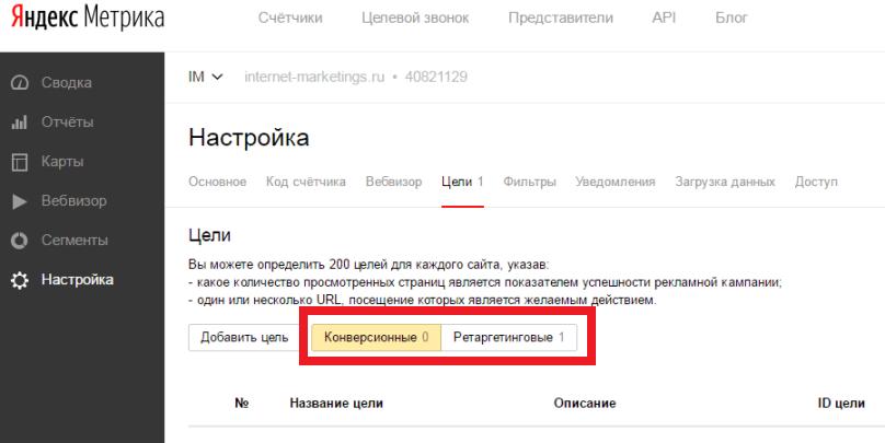 Основные типы целей в Яндекс Метрике