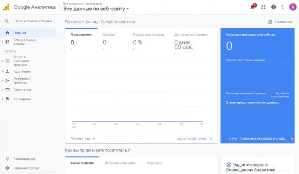Как делегировать Гугл Аналитикс
