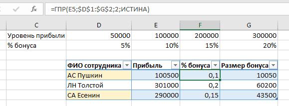 ГПР Эксель