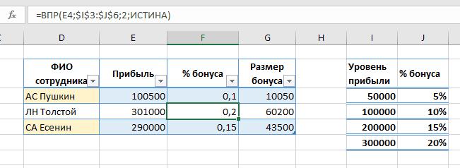 ВПР Эксель